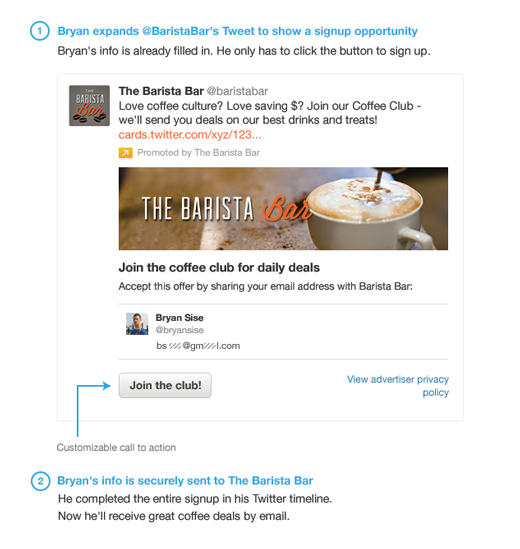 Here's an example of a lead generation card in Twitter.