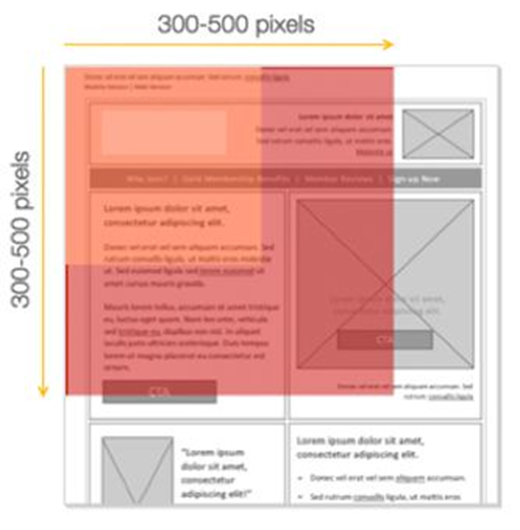Best Practices for Creating Email Templates