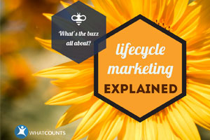 The Lifecycle Marketing Explained eBook is all yours.