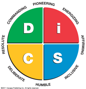 What is your leadership dimension?
