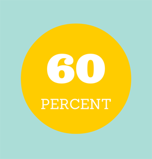 Learn how we booted 60 percent of our inactive subscribers.