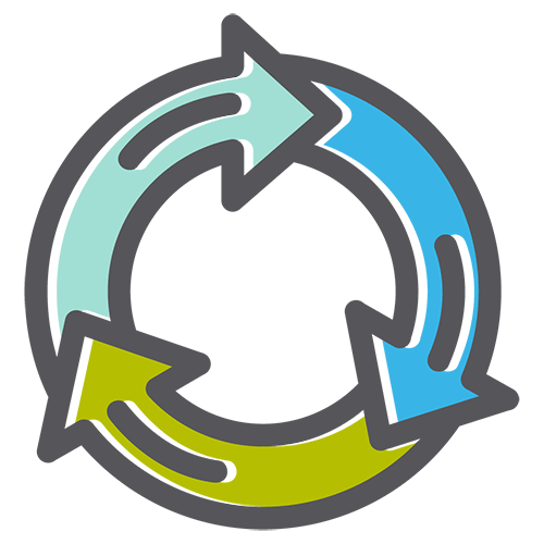 Renewal / Reorder Marketing Automation