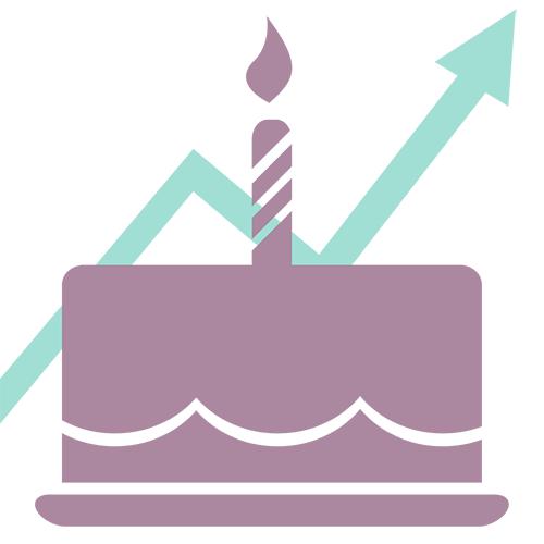 Birthday Marketing Automation Series