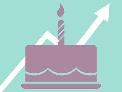 Birthday Series Marketing Automation