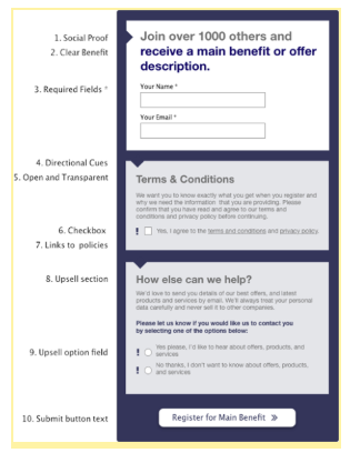 Here's an example of a good re-permission opt-in form.